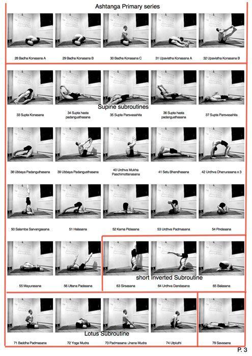 Ashtanga yoga en Leon