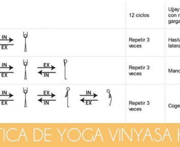 Práctica de Yoga Vinyasa Krama